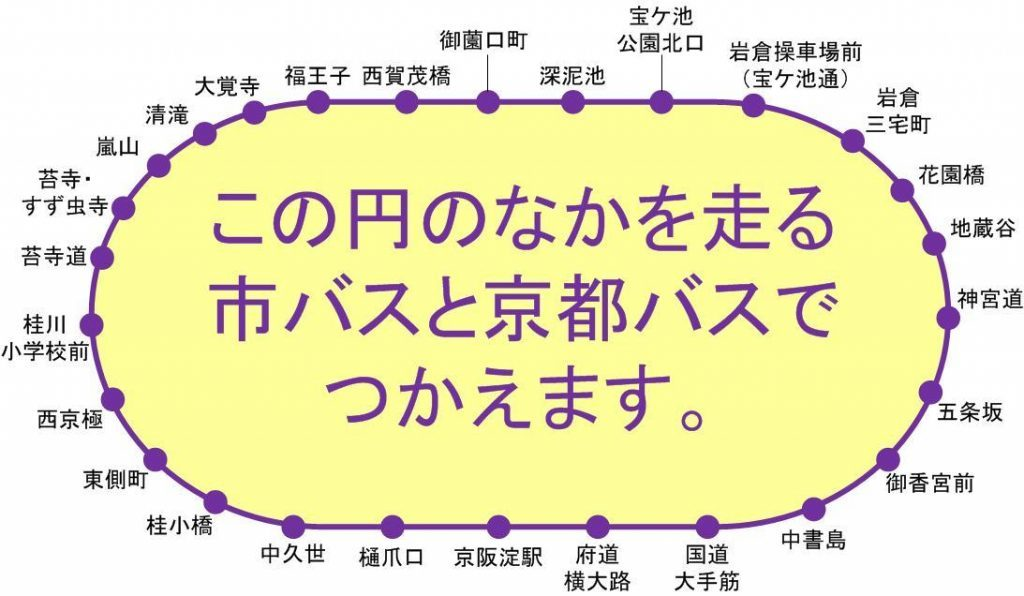 kyoto-city-bus-kyoto-bus-one-day-pass2