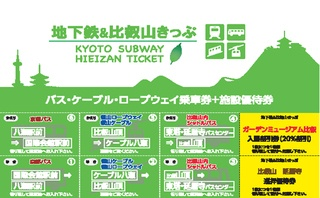 subway-and-hieizan-ticket